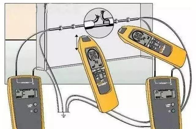 电线电缆断点定位技巧